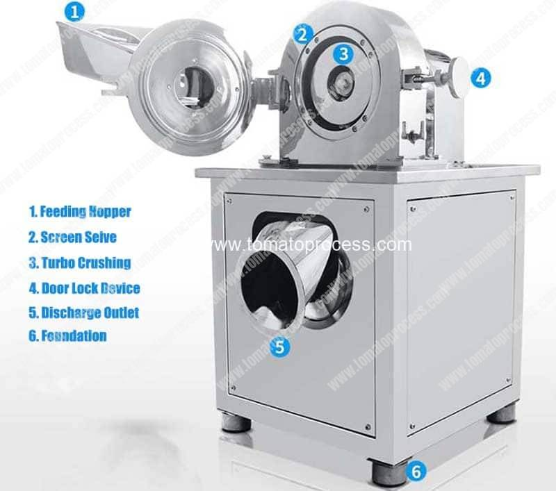 Strucuture-Introduction-of-Water-Cooling-Type-Multi-Functional-Powder-Crusher-Machine