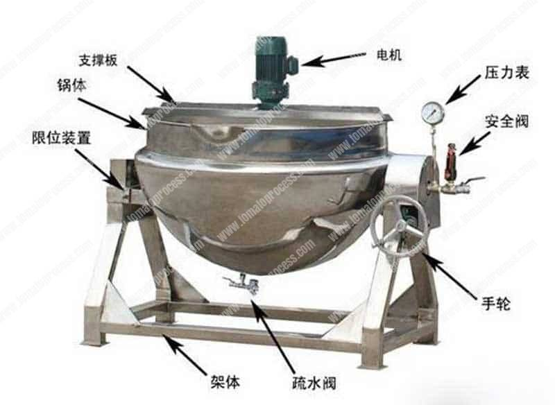 Electric-Heating-Jacketed-Kettle-with-Stirrer